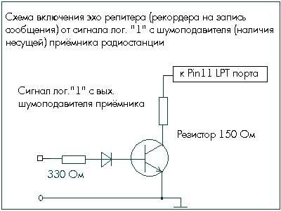 Схема осциллограф цифровой lpt